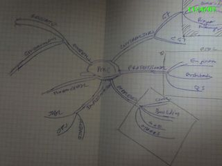 Mindmapping sketch in moleskine