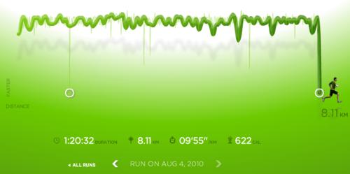 Best8km